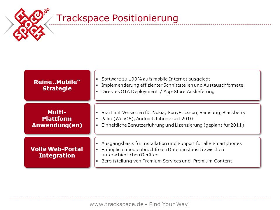 www.trackspace.de - Find Your Way.