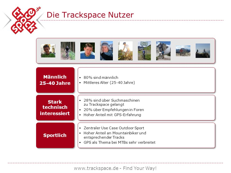 www.trackspace.de - Find Your Way.