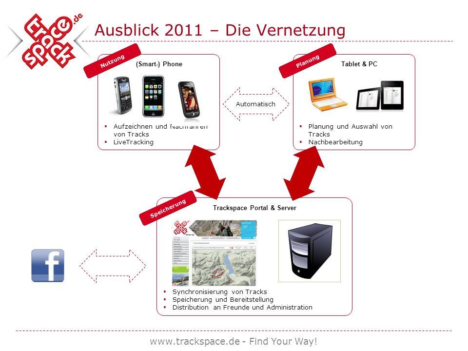 www.trackspace.de - Find Your Way! Ausblick 2011 – Die Vernetzung Synchronisierung von Tracks Speicherung und Bereitstellung Distribution an Freunde u