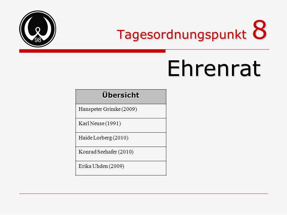 Tagesordnungspunkt 8 Ehrenrat Übersicht Hanspeter Grimke (2009) Karl Neuse (1991) Haide Lorberg (2010) Konrad Seehafer (2010) Erika Uhden (2009)