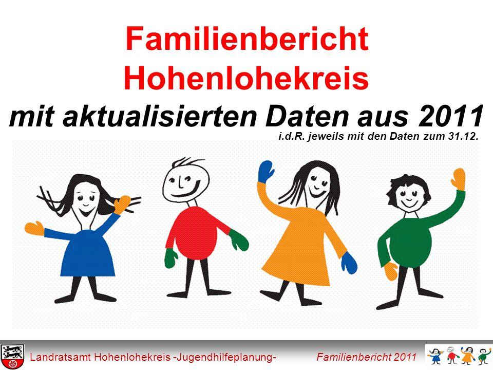 Soziale Indikatoren Landratsamt Hohenlohekreis -Jugendhilfeplanung- Familienbericht 2011 Tabelle Kinder von Trennungs- und Scheidungsberatungseltern im HOK (ganzjährig) prozentualer Anteil aller u18-jährigen Ort 200920102011Mittelwert Sozialraum Kocher-Jagst 1,0 %0,9 %1,1 %1,0 % Sozialraum Künzelsau-Kupferzell-Neuenstein-Waldenb.