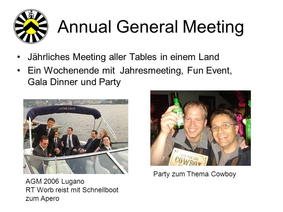 Annual General Meeting Jährliches Meeting aller Tables in einem Land Ein Wochenende mit Jahresmeeting, Fun Event, Gala Dinner und Party AGM 2006 Lugano RT Worb reist mit Schnellboot zum Apero Party zum Thema Cowboy