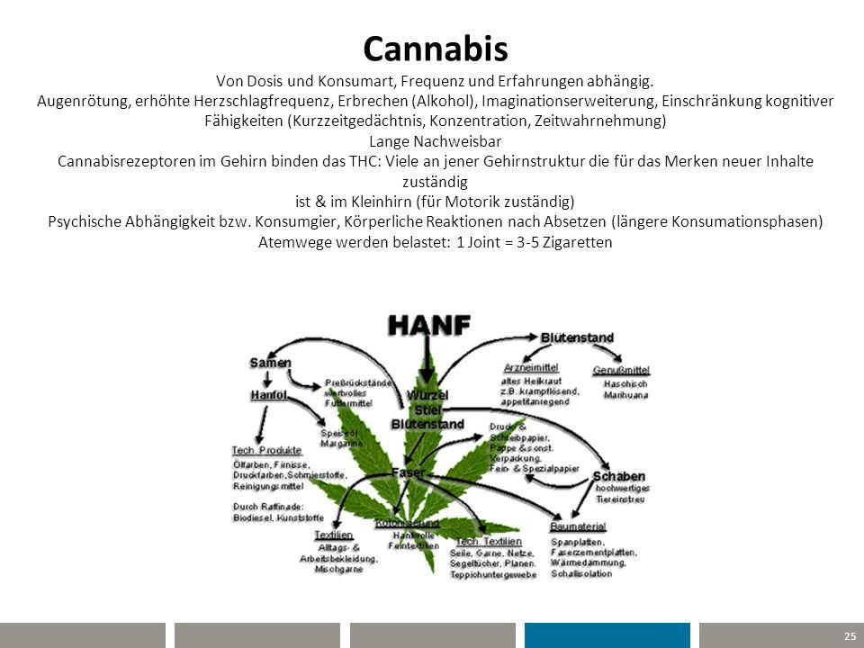 25 Cannabis Von Dosis und Konsumart, Frequenz und Erfahrungen abhängig. Augenrötung, erhöhte Herzschlagfrequenz, Erbrechen (Alkohol), Imaginationserwe