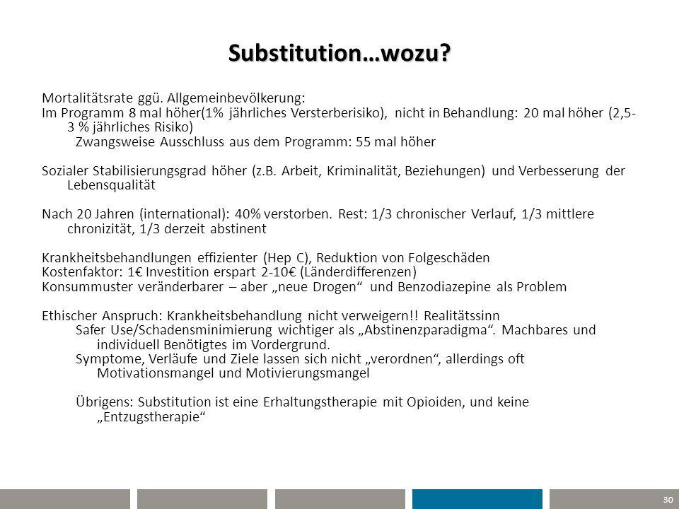 30 Substitution…wozu? Mortalitätsrate ggü. Allgemeinbevölkerung: Im Programm 8 mal höher(1% jährliches Versterberisiko), nicht in Behandlung: 20 mal h