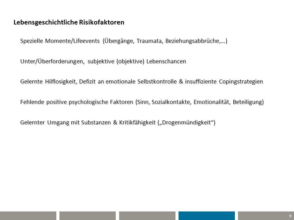 10 Jugend & Drogen RisikofaktorenSchutzfaktoren Über/Unterforderung - Selbstwert Pos.