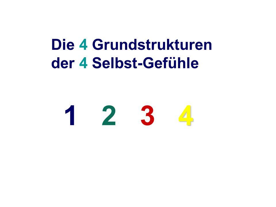 Die 4 Grundstrukturen der 4 Selbst-Gefühle 4 1 2 3 4