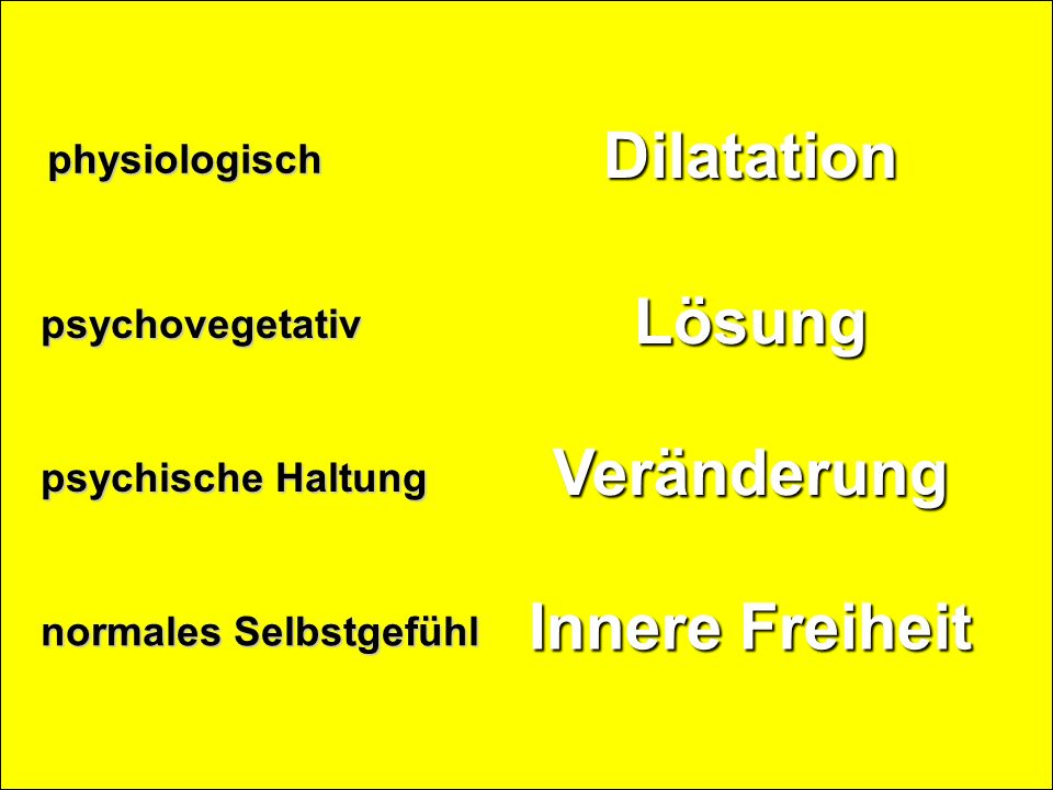Dilatation Veränderung Lösung Innere Freiheit physiologisch psychische Haltung psychovegetativ normales Selbstgefühl