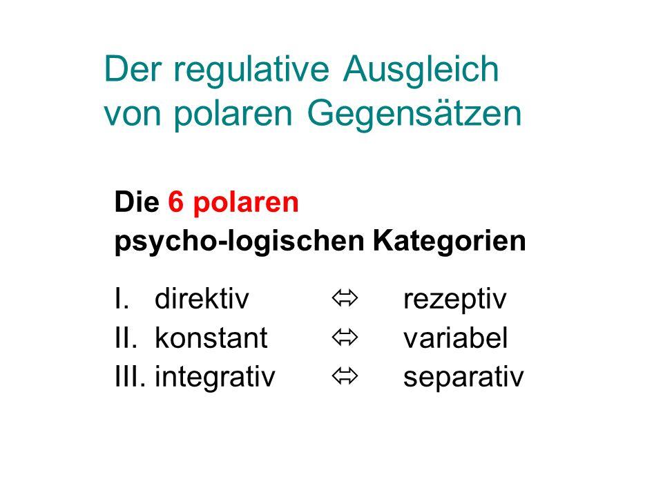 Der regulative Ausgleich von polaren Gegensätzen Die 6 polaren psycho-logischen Kategorien I. direktiv rezeptiv II. konstant variabel III. integrativ