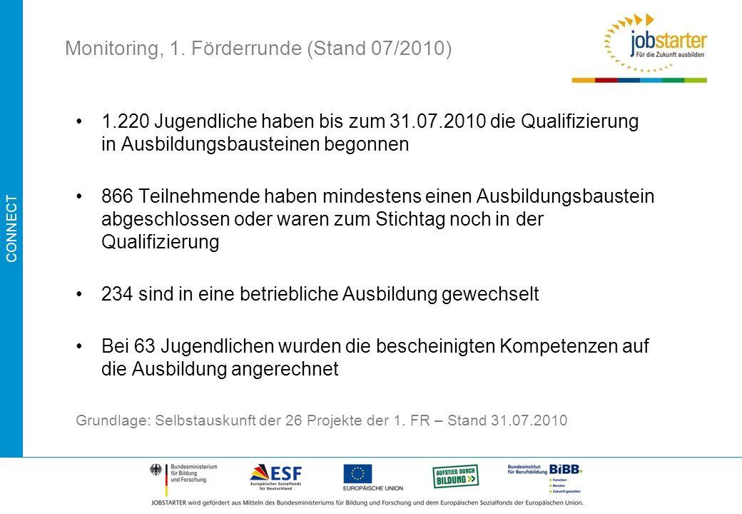 CONNECT Monitoring, 1. Förderrunde (Stand 07/2010) 1.220 Jugendliche haben bis zum 31.07.2010 die Qualifizierung in Ausbildungsbausteinen begonnen 866
