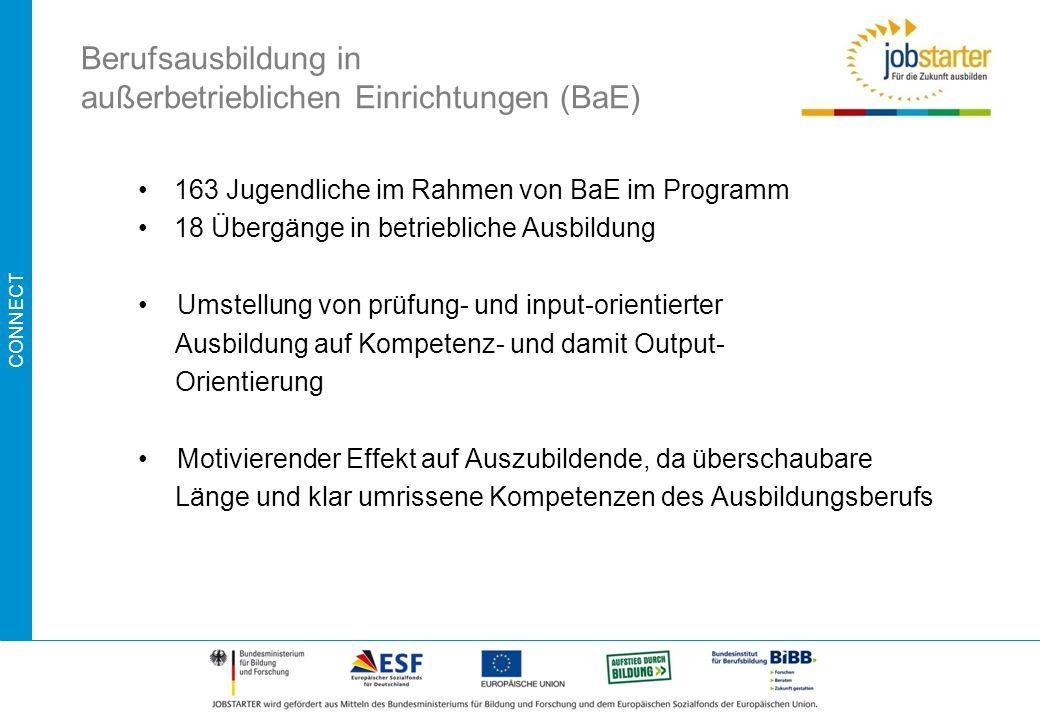 CONNECT Berufsausbildung in außerbetrieblichen Einrichtungen (BaE) 163 Jugendliche im Rahmen von BaE im Programm 18 Übergänge in betriebliche Ausbildu