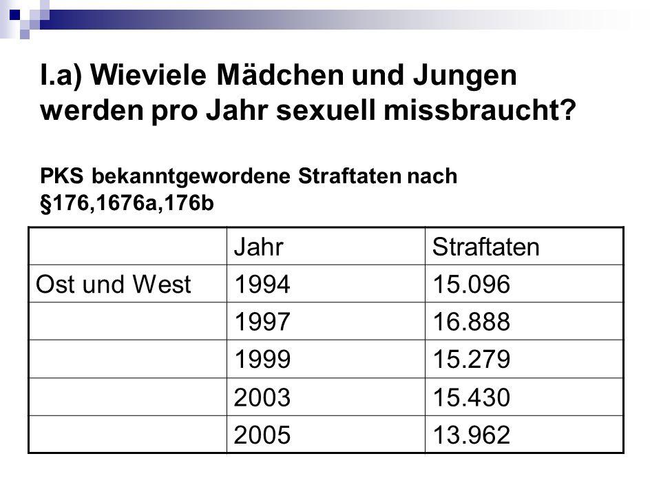 I.a) Wieviele Mädchen und Jungen werden pro Jahr sexuell missbraucht.