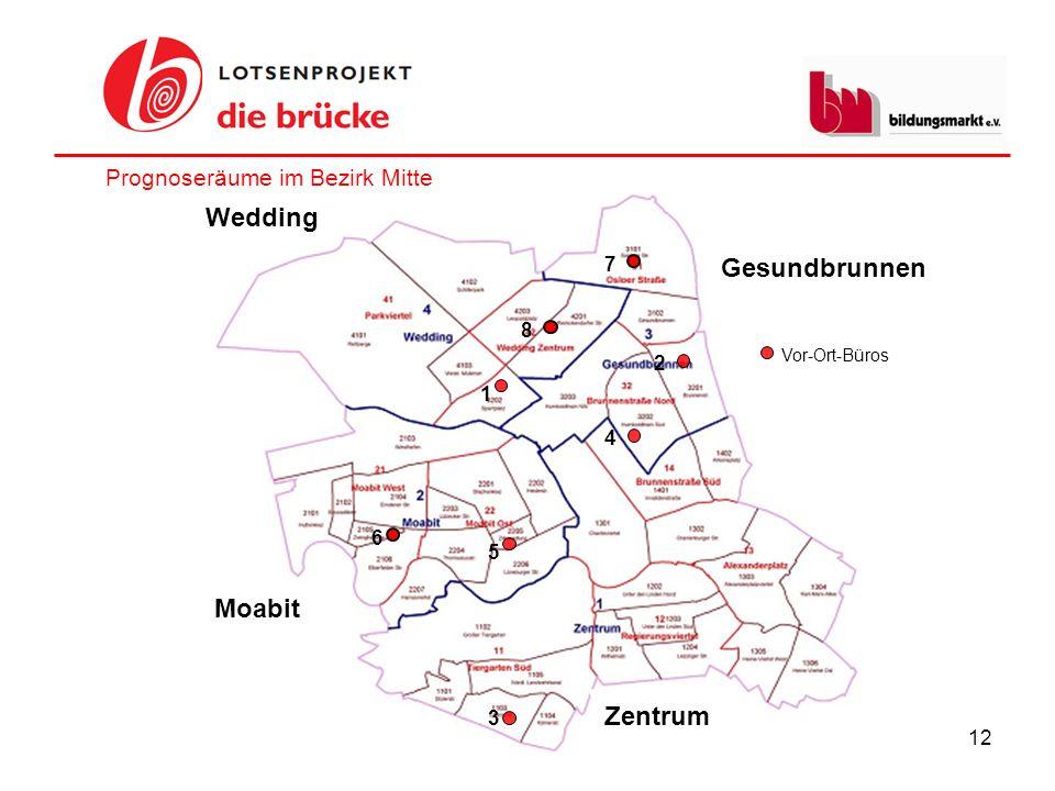 12 Prognoseräume im Bezirk Mitte Vor-Ort-Büros 1 2 3 4 5 6 Wedding Moabit Zentrum Gesundbrunnen 8 7
