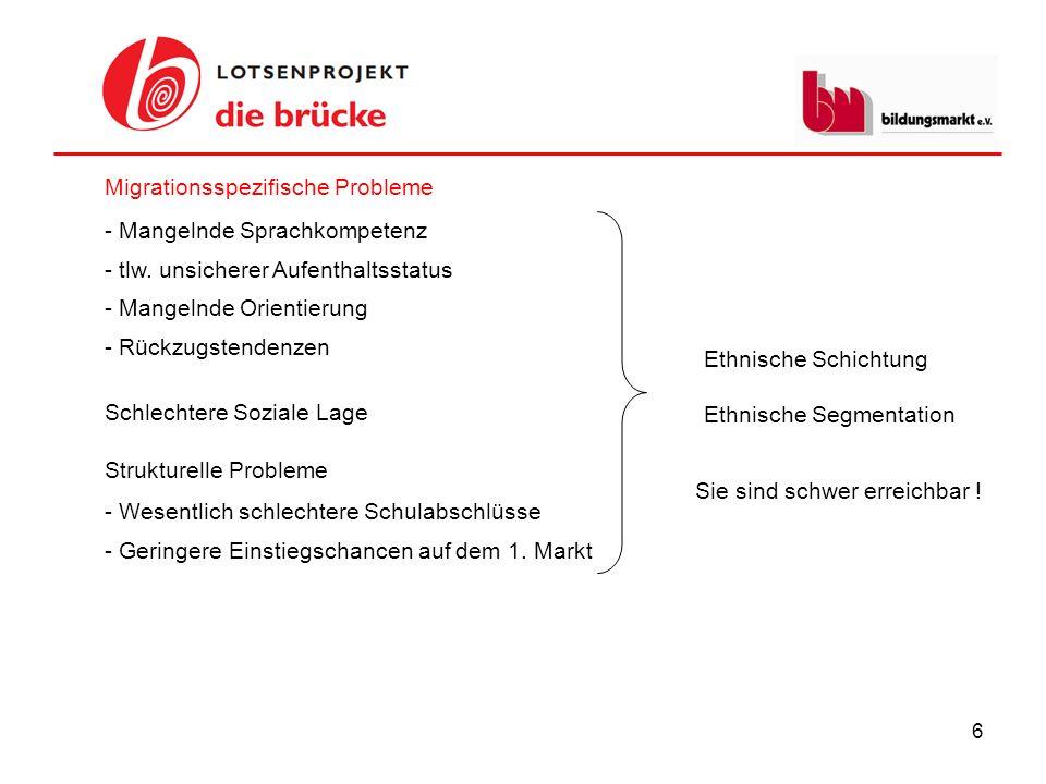 6 Migrationsspezifische Probleme - Mangelnde Sprachkompetenz - tlw. unsicherer Aufenthaltsstatus - Mangelnde Orientierung - Rückzugstendenzen Struktur