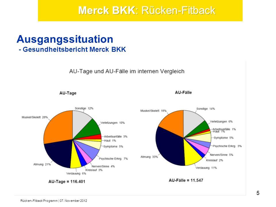 Ausgangssituation - Gesundheitsbericht Merck BKK Rücken-Fitback Programm | 07. November 2012 5