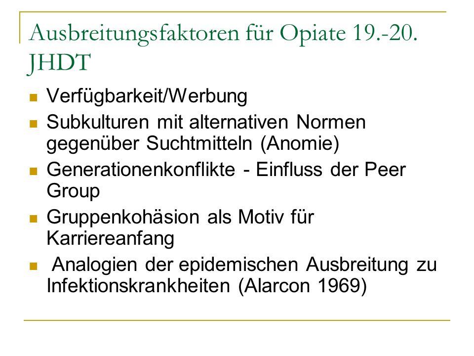 Ausbreitungsfaktoren für Opiate 19.-20. JHDT Verfügbarkeit/Werbung Subkulturen mit alternativen Normen gegenüber Suchtmitteln (Anomie) Generationenkon