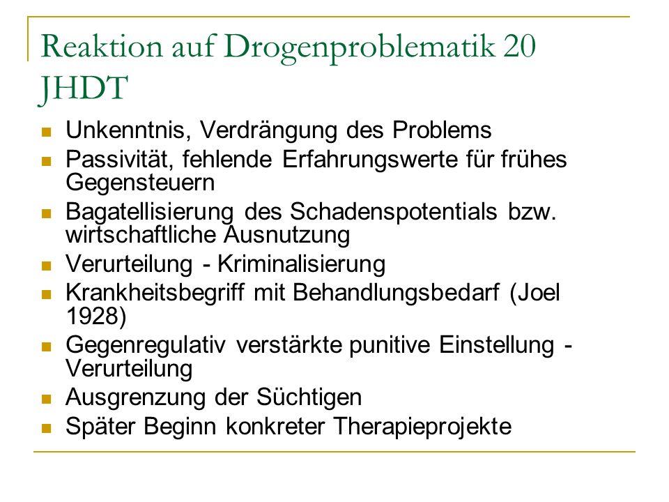 Reaktion auf Drogenproblematik 20 JHDT Unkenntnis, Verdrängung des Problems Passivität, fehlende Erfahrungswerte für frühes Gegensteuern Bagatellisier