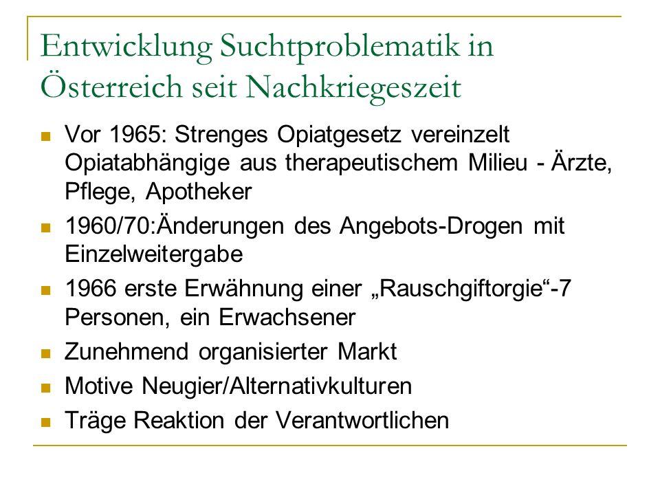 Entwicklung Suchtproblematik in Österreich seit Nachkriegeszeit Vor 1965: Strenges Opiatgesetz vereinzelt Opiatabhängige aus therapeutischem Milieu -