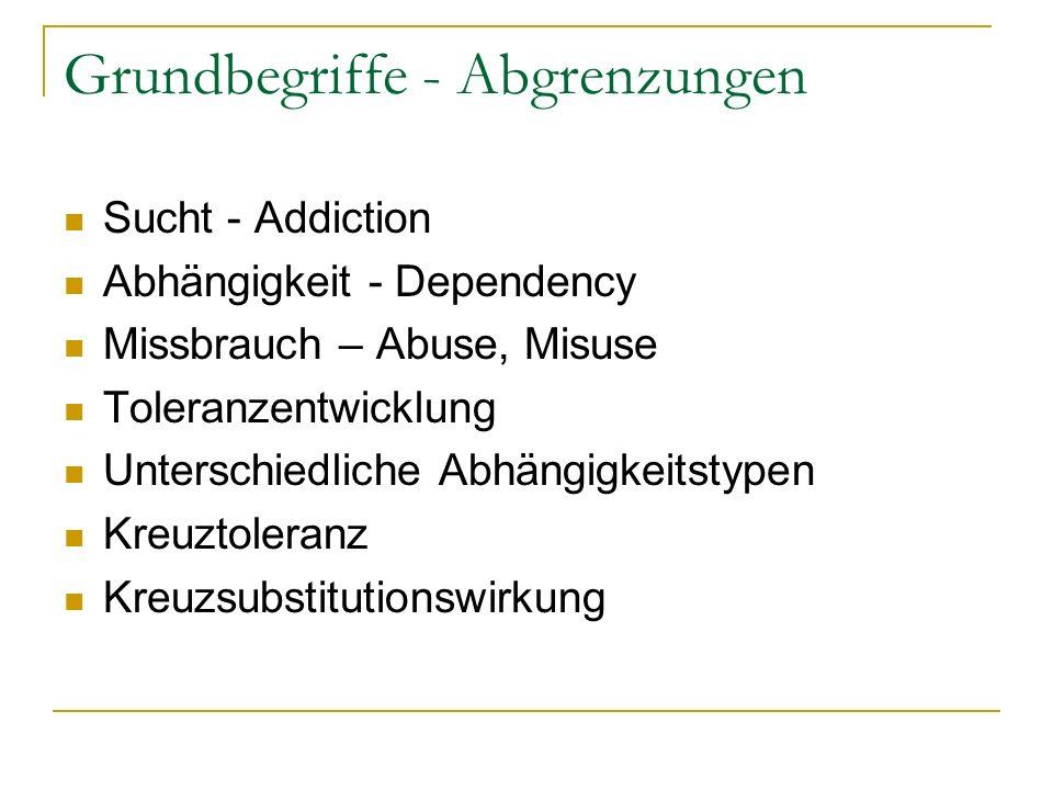 Grundbegriffe - Abgrenzungen Sucht - Addiction Abhängigkeit - Dependency Missbrauch – Abuse, Misuse Toleranzentwicklung Unterschiedliche Abhängigkeits