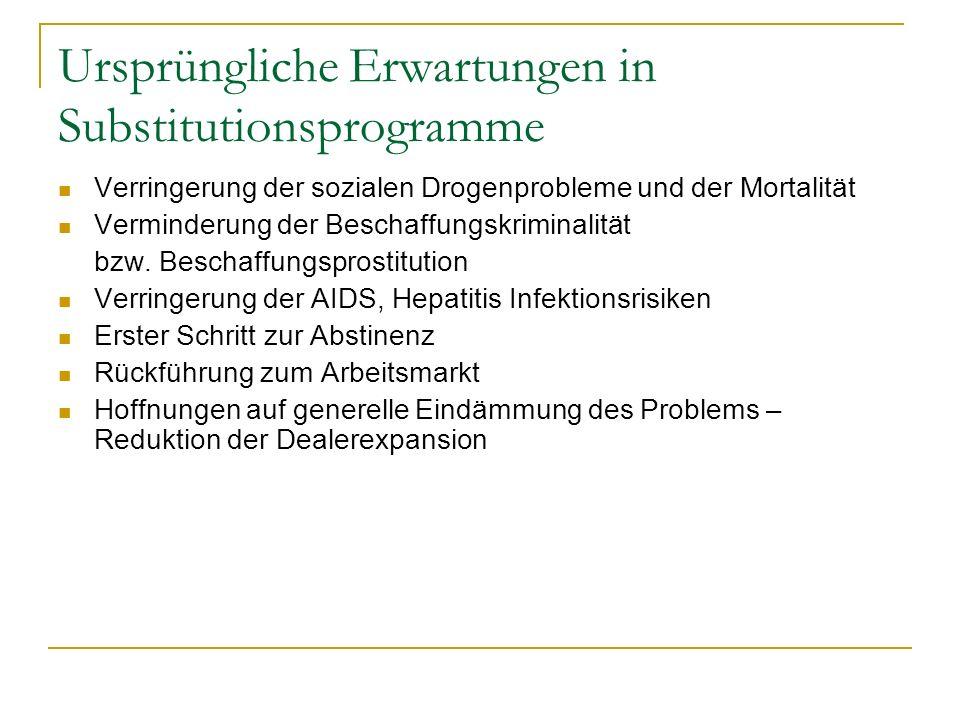 Ursprüngliche Erwartungen in Substitutionsprogramme Verringerung der sozialen Drogenprobleme und der Mortalität Verminderung der Beschaffungskriminali