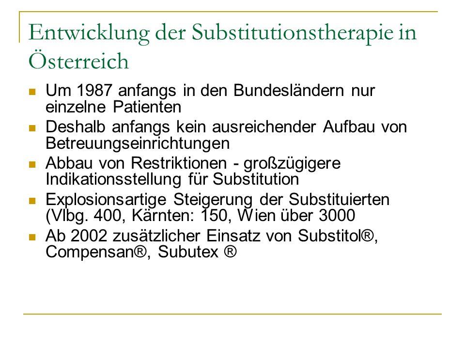 Entwicklung der Substitutionstherapie in Österreich Um 1987 anfangs in den Bundesländern nur einzelne Patienten Deshalb anfangs kein ausreichender Auf