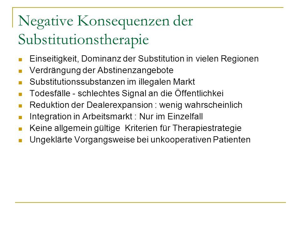 Negative Konsequenzen der Substitutionstherapie Einseitigkeit, Dominanz der Substitution in vielen Regionen Verdrängung der Abstinenzangebote Substitu