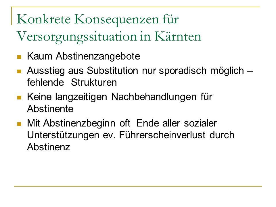 Konkrete Konsequenzen für Versorgungssituation in Kärnten Kaum Abstinenzangebote Ausstieg aus Substitution nur sporadisch möglich – fehlende Strukture