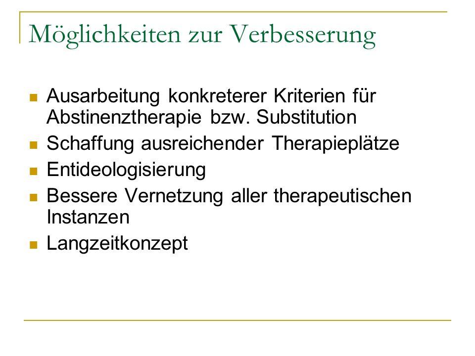 Möglichkeiten zur Verbesserung Ausarbeitung konkreterer Kriterien für Abstinenztherapie bzw. Substitution Schaffung ausreichender Therapieplätze Entid