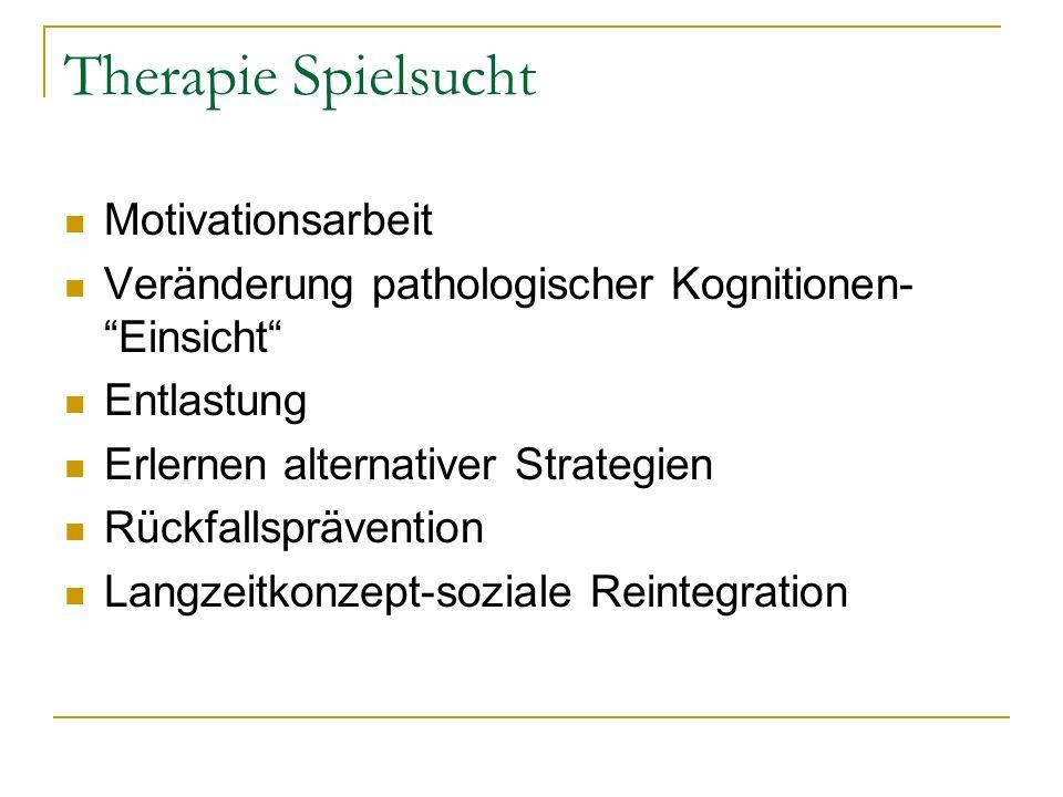 Therapie Spielsucht Motivationsarbeit Veränderung pathologischer Kognitionen- Einsicht Entlastung Erlernen alternativer Strategien Rückfallsprävention
