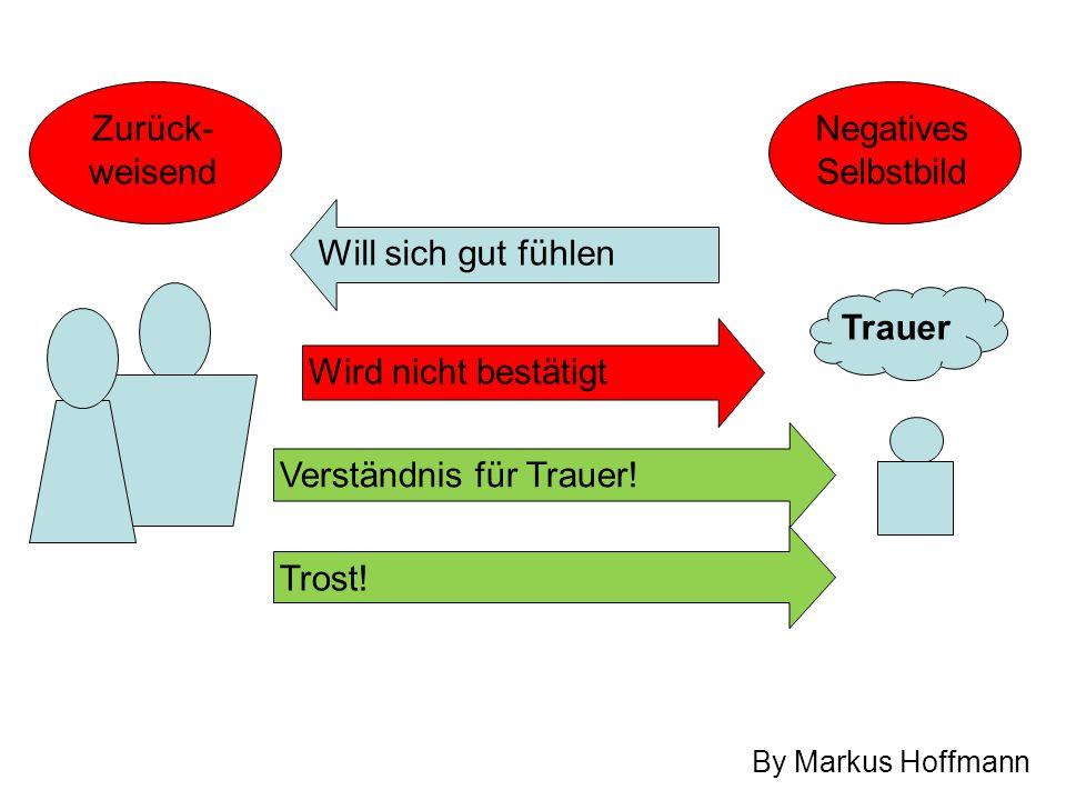 By Markus Hoffmann Zurück- weisend Negatives Selbstbild Wird nicht bestätigt Will sich gut fühlen Trauer Verständnis für Trauer! Trost!