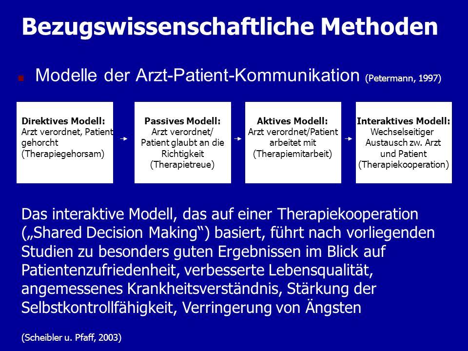 Bezugswissenschaftliche Methoden Modelle der Arzt-Patient-Kommunikation (Petermann, 1997) Direktives Modell: Arzt verordnet, Patient gehorcht (Therapi