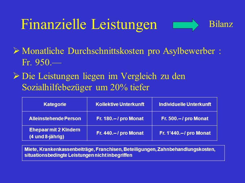 Finanzielle Leistungen Monatliche Durchschnittskosten pro Asylbewerber : Fr.