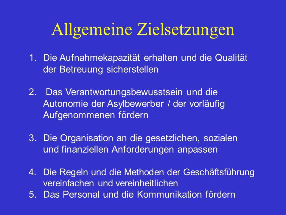 Allgemeine Zielsetzungen 1.Die Aufnahmekapazität erhalten und die Qualität der Betreuung sicherstellen 2.