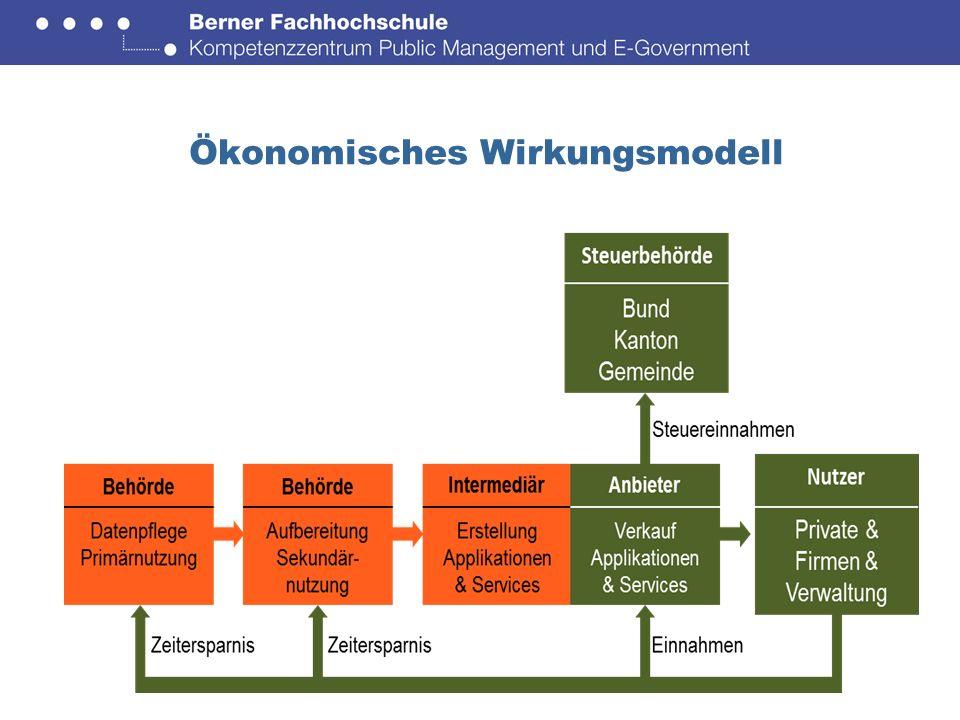 Ökonomisches Wirkungsmodell
