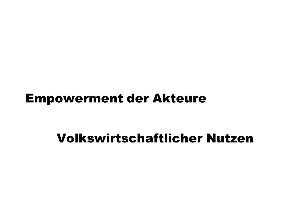 Empowerment der Akteure Volkswirtschaftlicher Nutzen