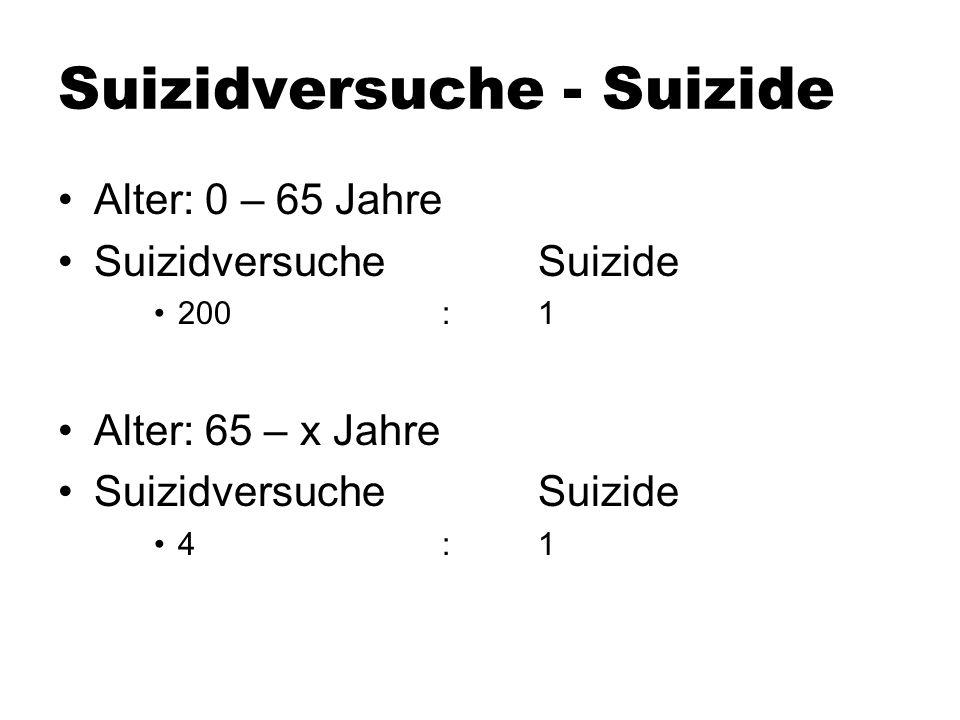 Suizidversuche - Suizide Alter: 0 – 65 Jahre SuizidversucheSuizide 200:1 Alter: 65 – x Jahre SuizidversucheSuizide 4:1