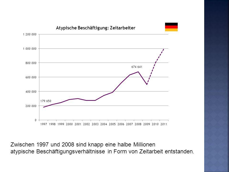 Zwischen 1997 und 2008 sind knapp eine halbe Millionen atypische Beschäftigungsverhältnisse in Form von Zeitarbeit entstanden.