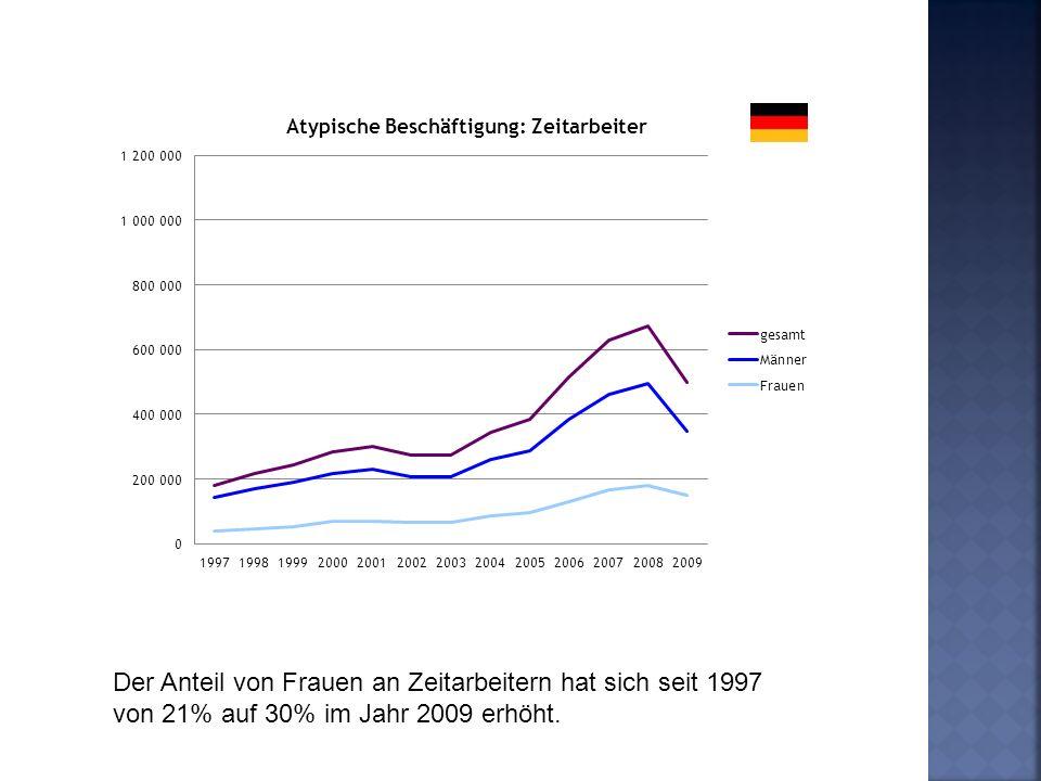 Der Anteil von Frauen an Zeitarbeitern hat sich seit 1997 von 21% auf 30% im Jahr 2009 erhöht.