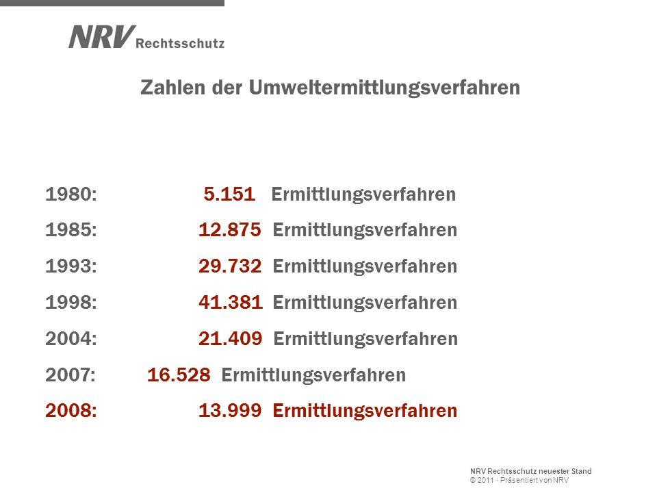 NRV Rechtsschutz neuester Stand © 2011 · Präsentiert von NRV Zahlen der Umweltermittlungsverfahren 1980: 5.151 Ermittlungsverfahren 1985:12.875 Ermitt