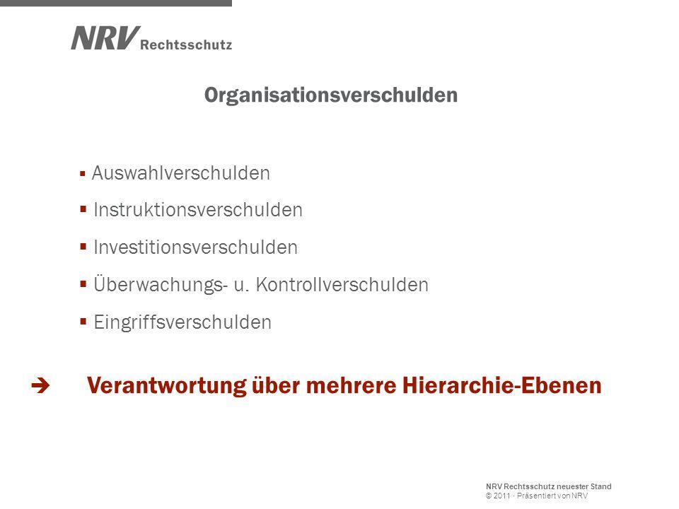 NRV Rechtsschutz neuester Stand © 2011 · Präsentiert von NRV Organisationsverschulden Auswahlverschulden Instruktionsverschulden Investitionsverschuld