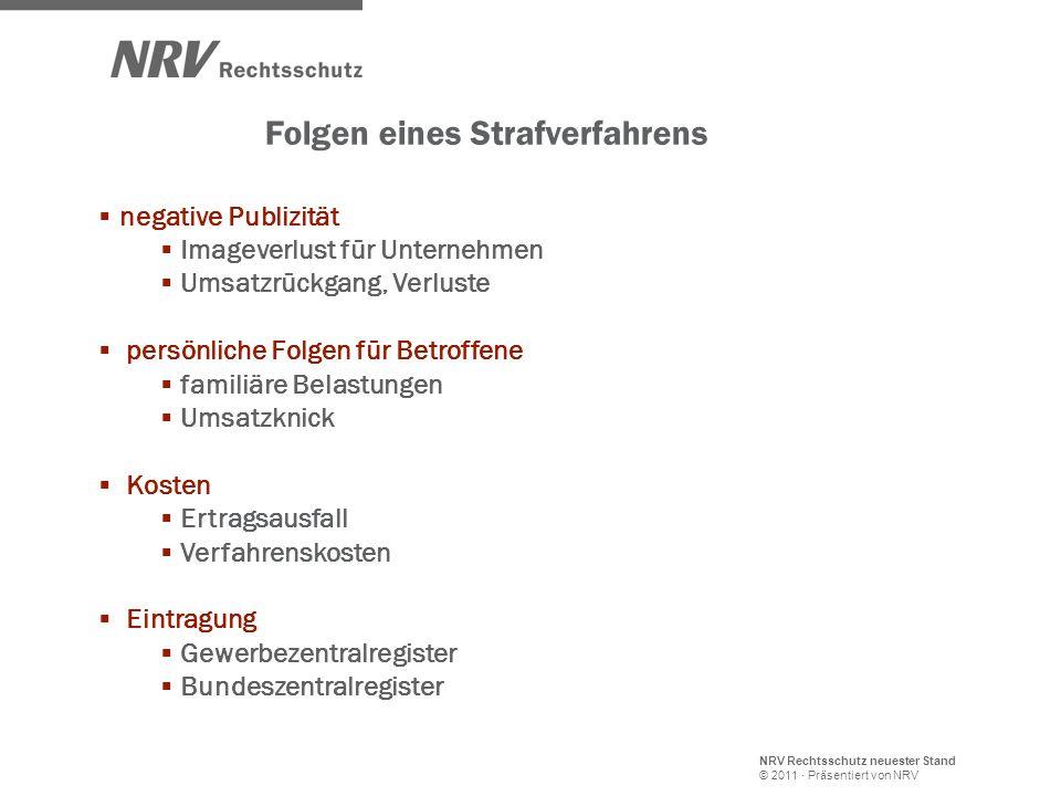 NRV Rechtsschutz neuester Stand © 2011 · Präsentiert von NRV Folgen eines Strafverfahrens negative Publizität Imageverlust für Unternehmen Umsatzrückg