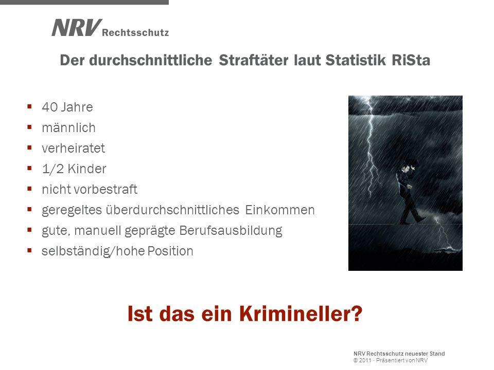 NRV Rechtsschutz neuester Stand © 2011 · Präsentiert von NRV Der durchschnittliche Straftäter laut Statistik RiSta 40 Jahre männlich verheiratet 1/2 K