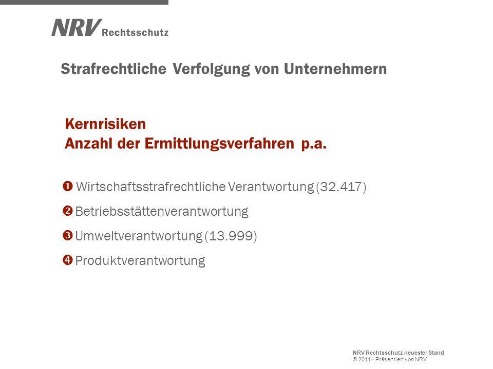 NRV Rechtsschutz neuester Stand © 2011 · Präsentiert von NRV Strafrechtliche Verfolgung von Unternehmern Kernrisiken Anzahl der Ermittlungsverfahren p