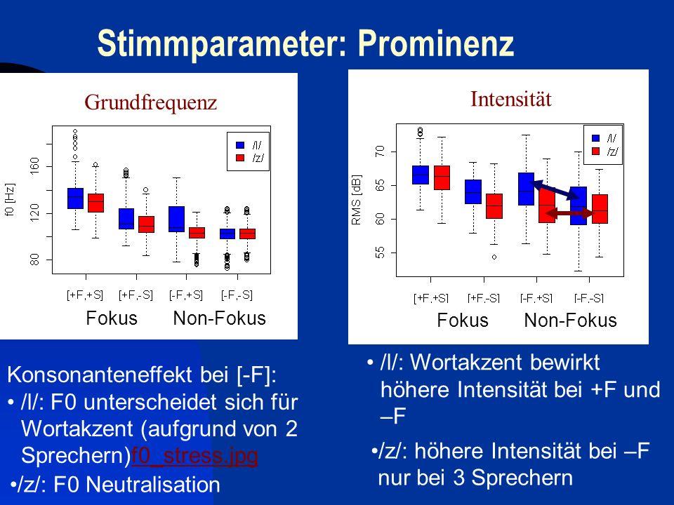 DAGA 2005 München Stimmparameter: Prominenz Konsonanteneffekt bei [-F]: /l/: F0 unterscheidet sich für Wortakzent (aufgrund von 2 Sprechern)f0_stress.