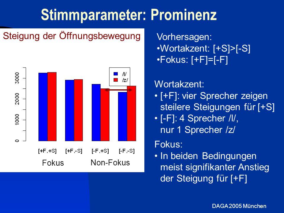 DAGA 2005 München Stimmparameter: Prominenz Wortakzent: [+F]: vier Sprecher zeigen steilere Steigungen für [+S] [-F]: 4 Sprecher /l/, nur 1 Sprecher /