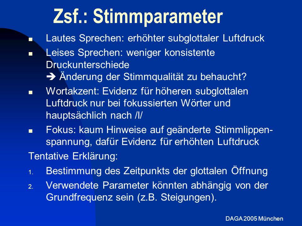 DAGA 2005 München Zsf.: Stimmparameter Lautes Sprechen: erhöhter subglottaler Luftdruck Leises Sprechen: weniger konsistente Druckunterschiede Änderun