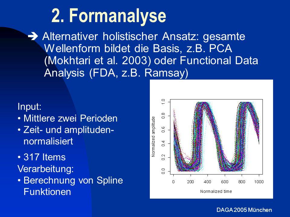 DAGA 2005 München 2. Formanalyse Alternativer holistischer Ansatz: gesamte Wellenform bildet die Basis, z.B. PCA (Mokhtari et al. 2003) oder Functiona
