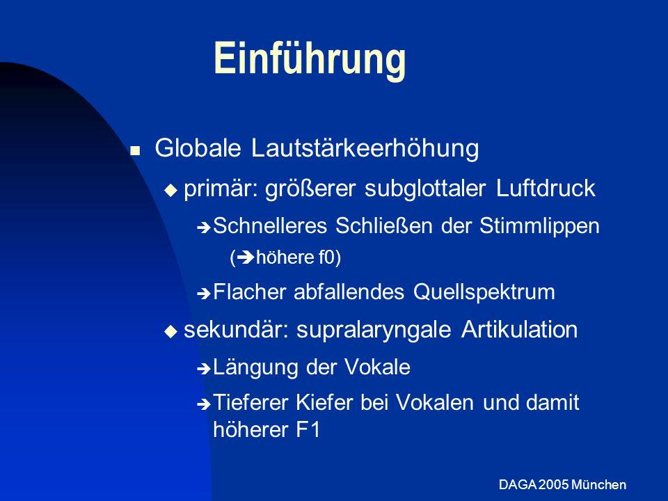 DAGA 2005 München Stimmparameter: globale Lautstärke Für alle Sprecher signifikante Unterschiede zwischen den Lautstärkeniveaus Intensität Bei lautem Sprechen: höhere f0 und größerer Bereich Signifikant tiefere f0 bei leisem Sprechen Grundfrequenz