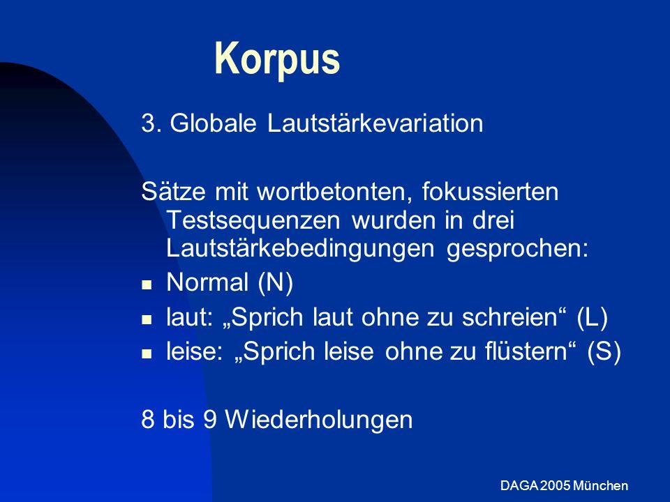 DAGA 2005 München Korpus 3. Globale Lautstärkevariation Sätze mit wortbetonten, fokussierten Testsequenzen wurden in drei Lautstärkebedingungen gespro