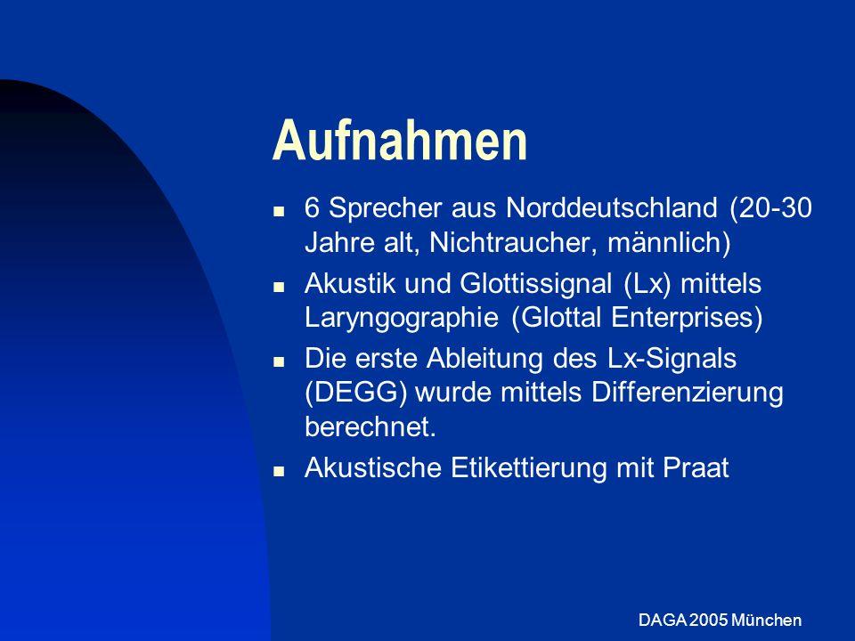 DAGA 2005 München Messungen Lx Halbautomatische Etikettierung mittels EMU/R Alle Perioden während des Vokals /e/ Analysierte Parameter: a) f0 basierend auf dem DEGG Signal b) RMS basierend auf dem Audio-Signal c) Open Quotient OQ d) Speed Quotient SQ e) Steigungen der Öffnungs- und Schließungsbewegungen (Oslope, Cslope)