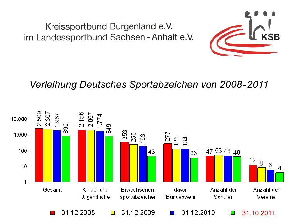 Verleihung Deutsches Sportabzeichen von 2008 - 2011 31.10.2011